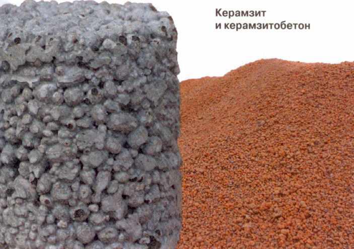 Легкі бетони